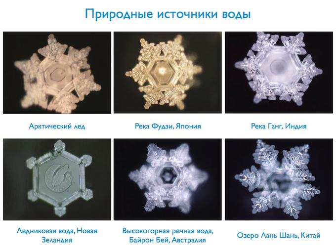 Как сделать снежинку из воды в домашних условиях