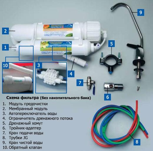 Осмос Гейзер Престиж 2 с баком - 1