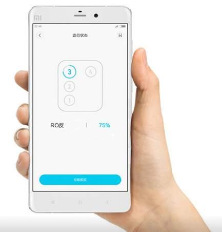 Очиститель воды Xiaomi Mi Water Purifier - 3